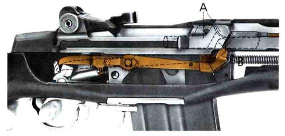 ... la Beretta ha copiato il sistema di asta interno tipica della Carabina  M2 americana 6aaf3151a65b